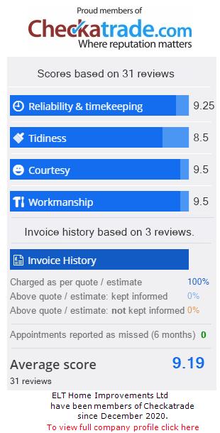 Checkatrade Rating for EltLandscapes