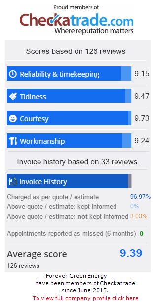 Checkatrade Rating for ForeverGreenEnergy