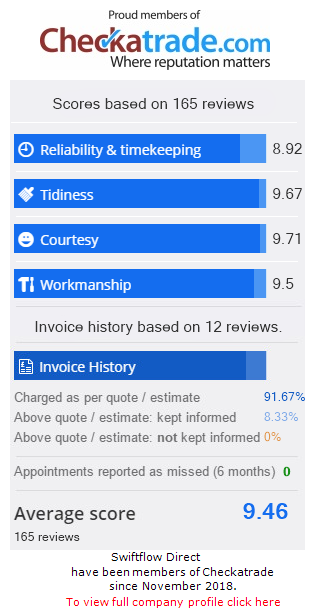 Checkatrade Rating for SwiftflowDirect