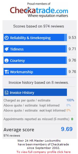 Checkatrade Rating for Weir24HrLoCostLocksmiths