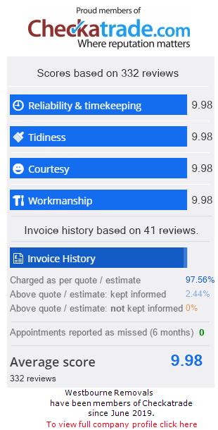 Checkatrade Rating for WestbourneRemovals