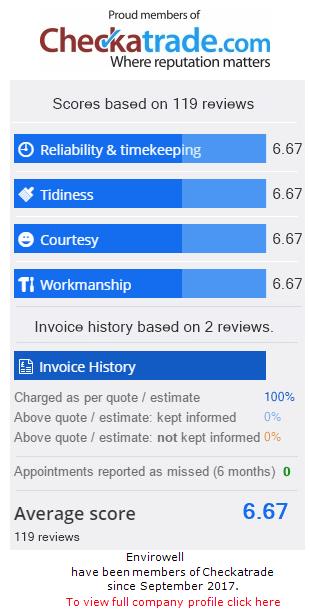 Checkatrade Rating for envirowell
