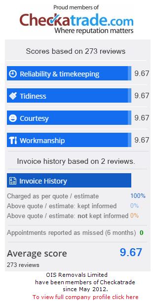 Ois Removals Checkatrade Reviews