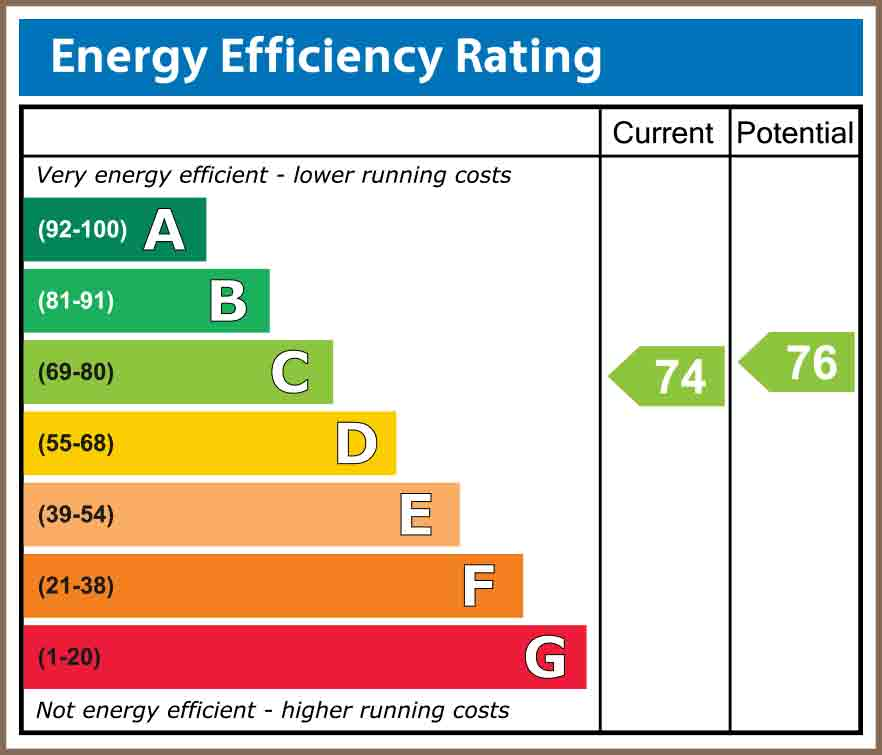 energy performance certificate cost