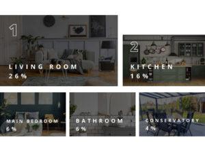 Home Index Report rooms